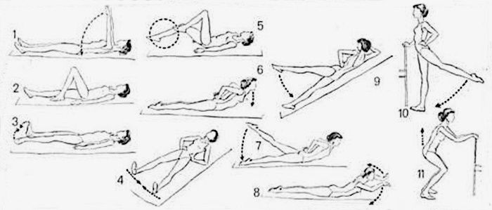 бубновский артроз колена упражнения в домашних условиях