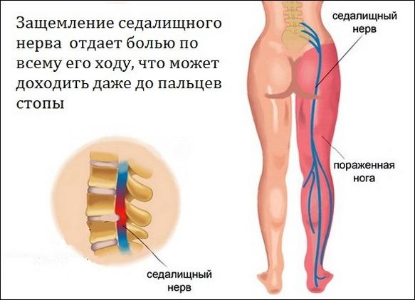 Dolor pulsátil en el pie izquierdo. Patología de huesos o ...