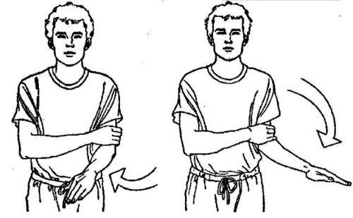 Лечебная физкультура после перелома локтя. Восстановление локтевого сустава после вывиха и ушиба: упражнения